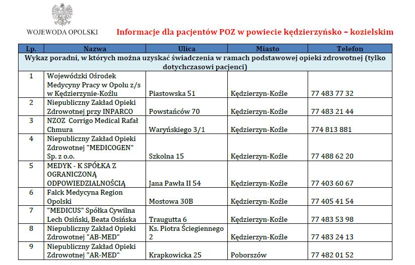 Informacje dla pacjentów POZ_1.png