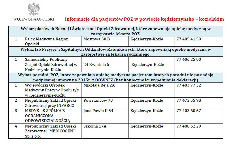 Informacje dla pacjentów POZ_2.png