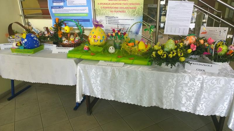 Pisanki Jajka I Inne Ozdoby Wielkanocne 2018 Urząd