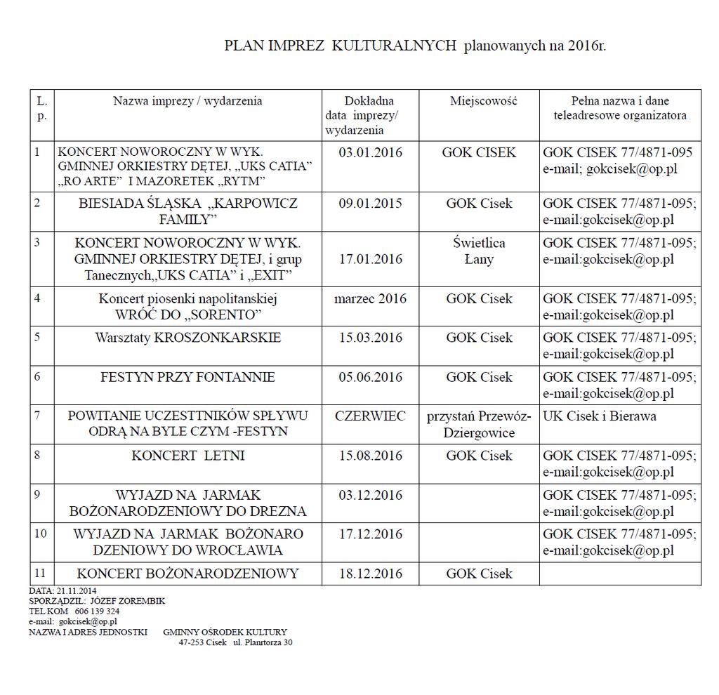 Plan imprez kulturalnych na rok 2016.png
